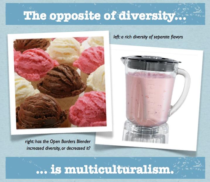 2-4 Opposite of diversity